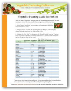 also best time plant vegetable garden when to  rh gardening online