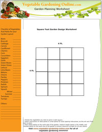 Square Foot Garden Designs Tips And Plans