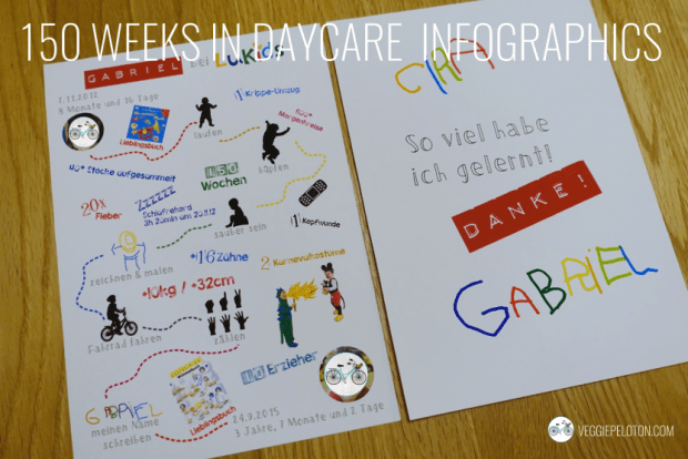 150 Weeks In Daycare Infographics