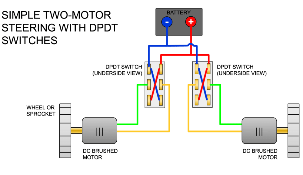 medium resolution of steering two motors with reverse polarity dpdt switch diagram