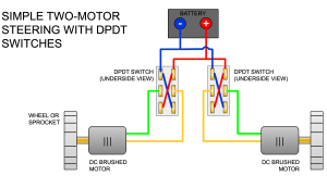 Reverse Polarity Switching DPDT Switch