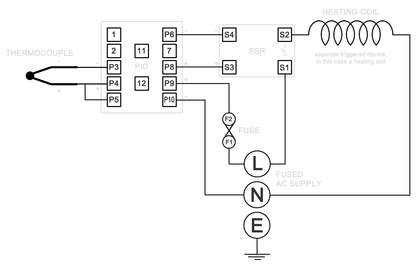 hight resolution of wiring sequence