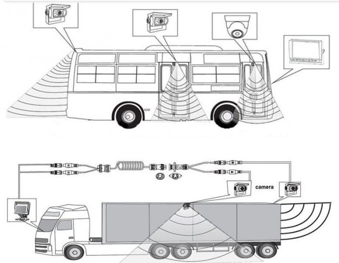 Bus Surveillance Car Dome Camera Wide View Angle Vandal Proof