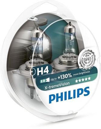OSRAM vs Philips