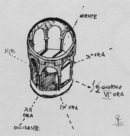 Corona d'archi sulla parte superiore dell'organum per l'indicazione delle ore quaternarie