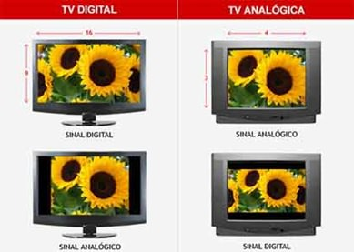 comparacao_tv_digital_analogica