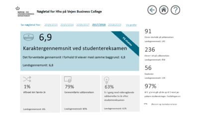 uddannelsesstatistik.dk