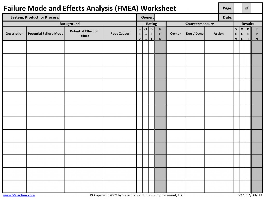 Fmea Worksheet Failure Mode And Effectsysis Worksheet