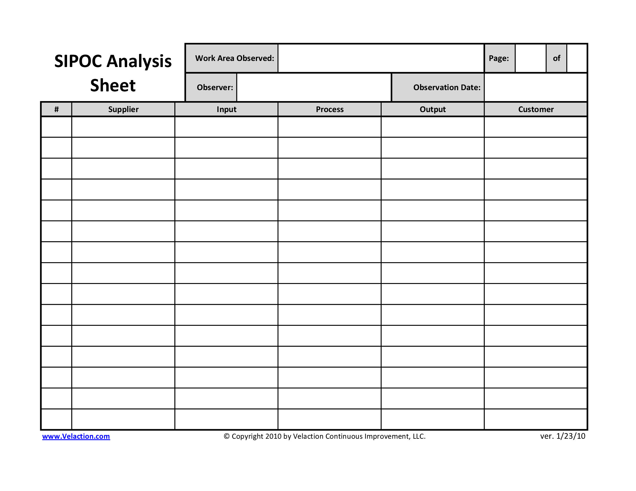 Sipocysis Sheet