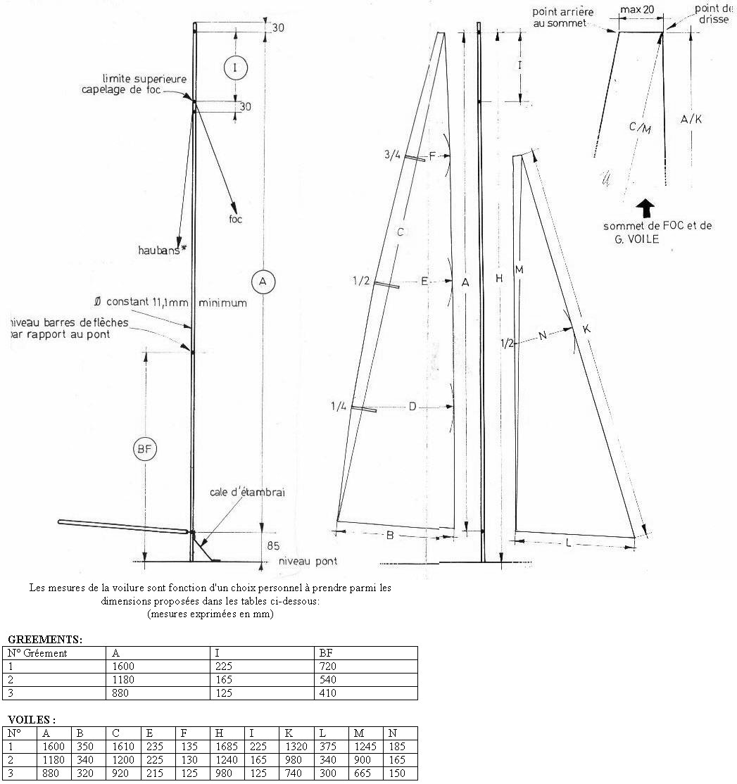 hight resolution of rc sailboat plans