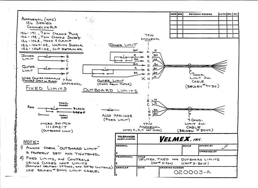 data cable wiring diagram for cat5 patch velmex motor controllers vxm jpg outboard limits download button