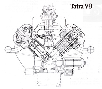 A Technical History of Tatra