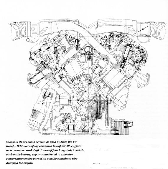 audi w12 engine diagram