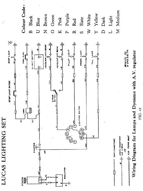 thruxton wiring diagram