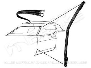 Ford Rocker Panel Corvette Rocker Panels Wiring Diagram