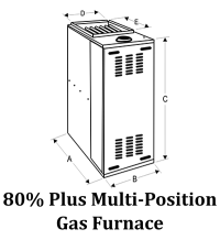 80+ Gas Furnace | Velocity Boiler Works