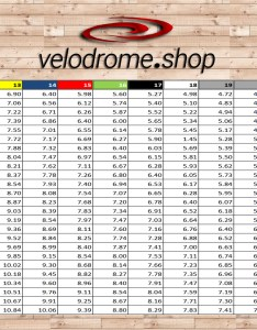 Imperial gear chart   rim with mm tyres tubs also velodrome shop track cycling rh velodromeop
