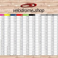 Gear Ratio Diagram Danfoss Vlt Fc 102 Wiring Velodrome Shop Track Cycling Chart