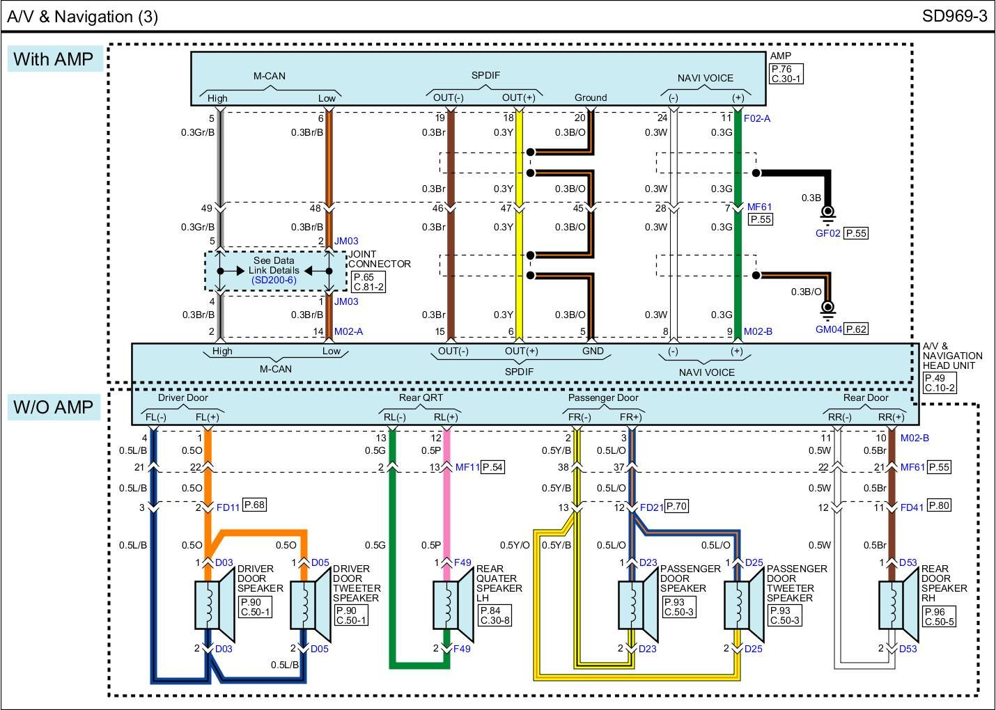 Amplifier Wiring Diagrams For 3 Aftermarket Subwoofers Problem On 2014 Veloster Turbo Page 5