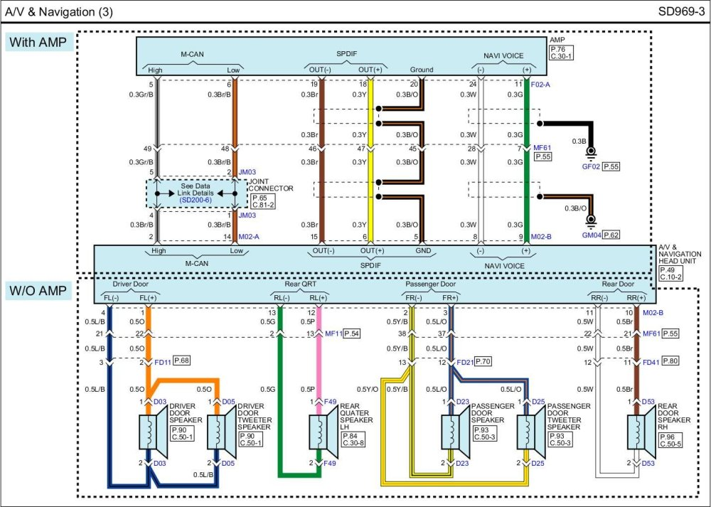 medium resolution of veloster wiring diagram blog wiring diagram wiring diagram 2013 hyundai veloster veloster radio wiring diagram blog