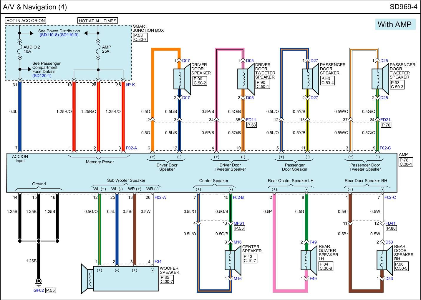 hight resolution of veloster wiring diagram wiring schematic diagram 68wiring diagrams for hyundai veloster wiring diagram forward veloster ignition