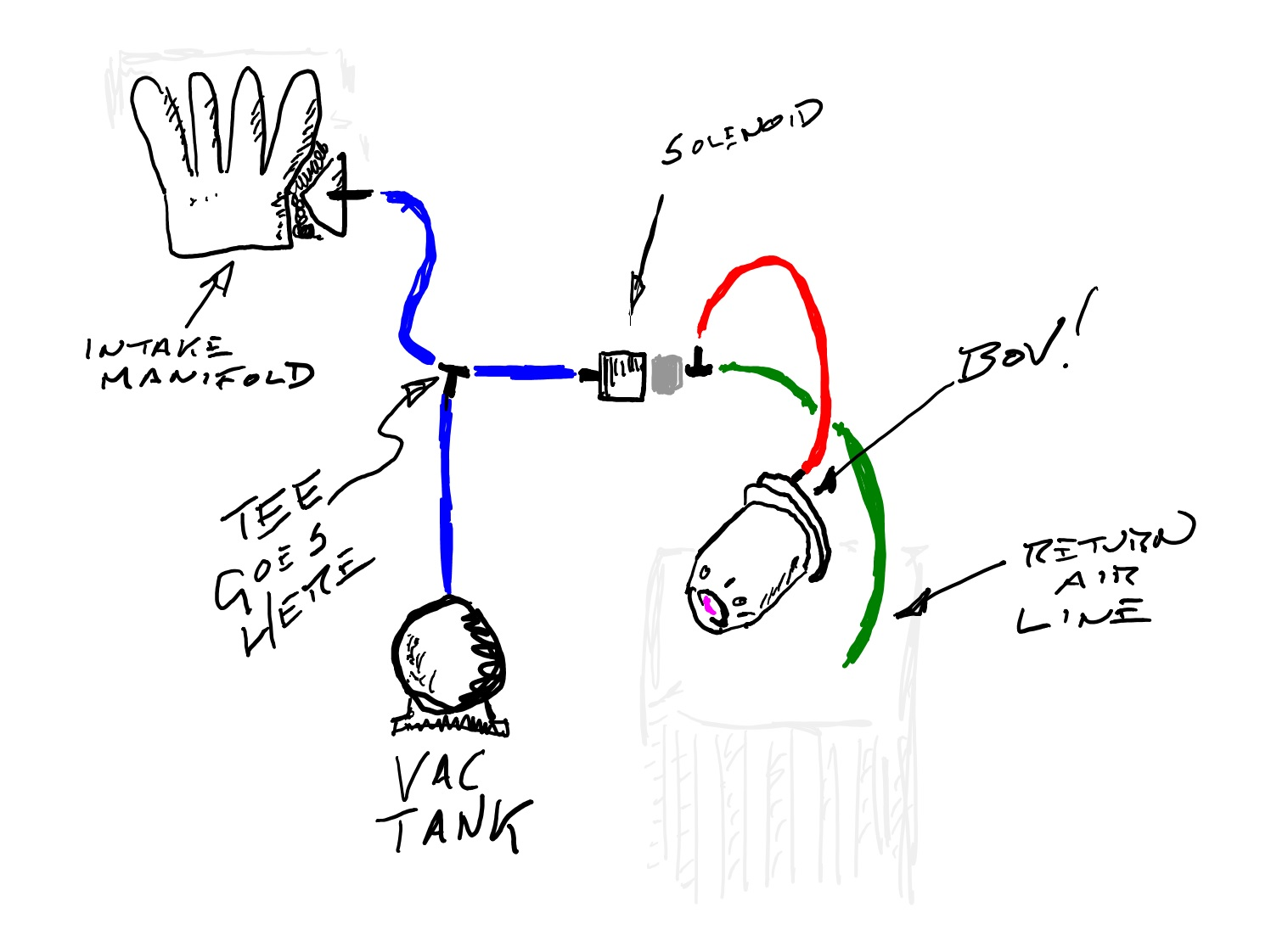 bov wiring diagram
