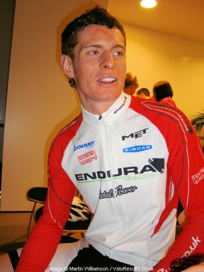 Endura Racing Team