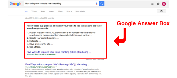 Image result for How does your site appear in Google Answers Boxes?