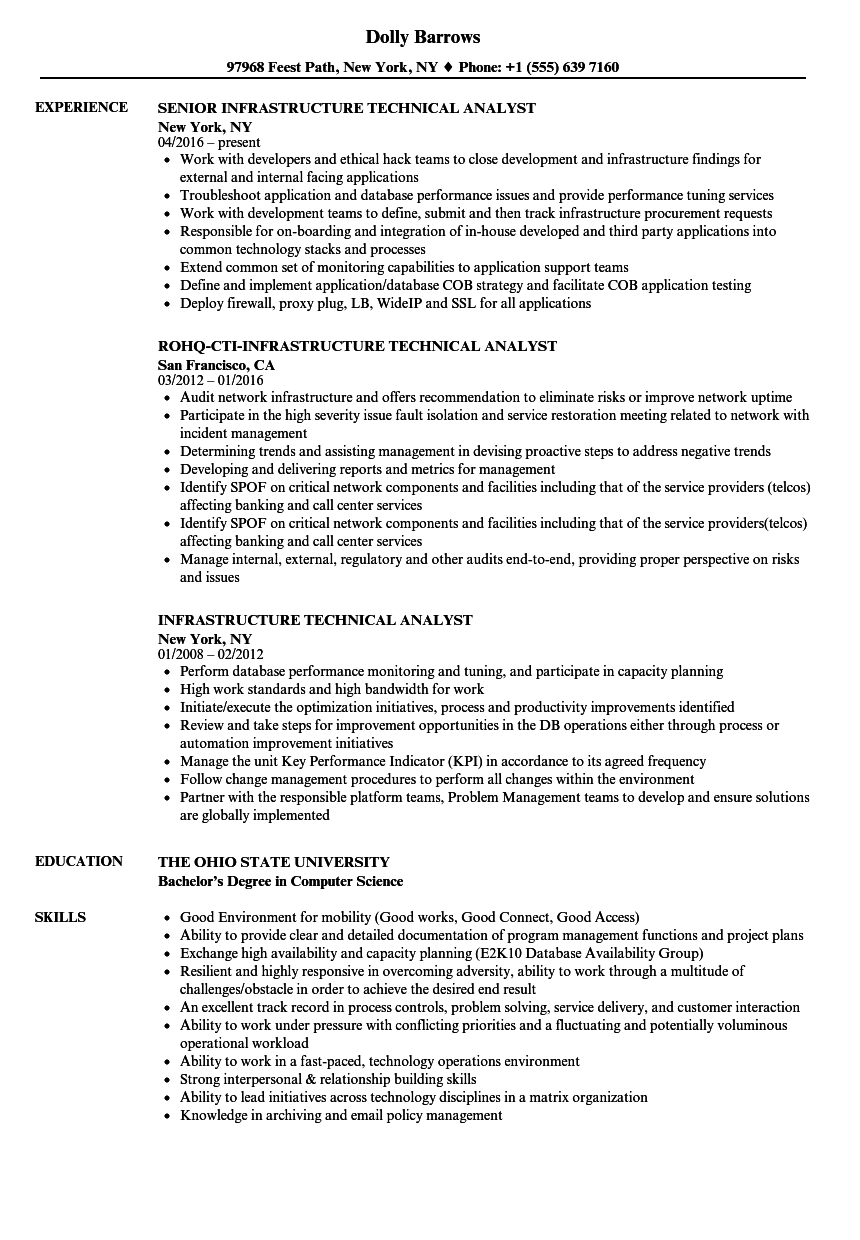 technical analyst resume samples