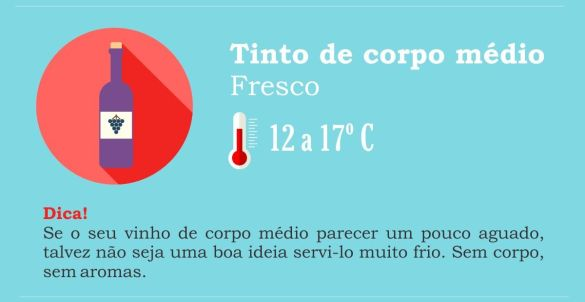 Temperatura Ideal do Vinho