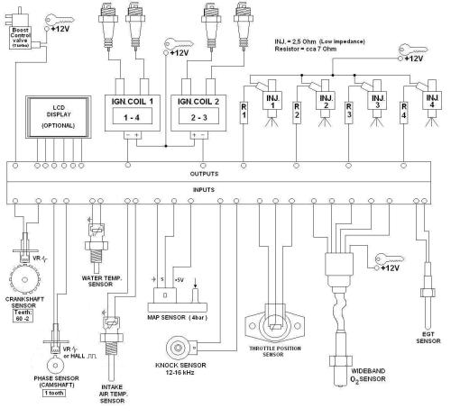 Fiat Coupe Wiring Diagram - 1986 alfa romeo spider fuse box wiring on