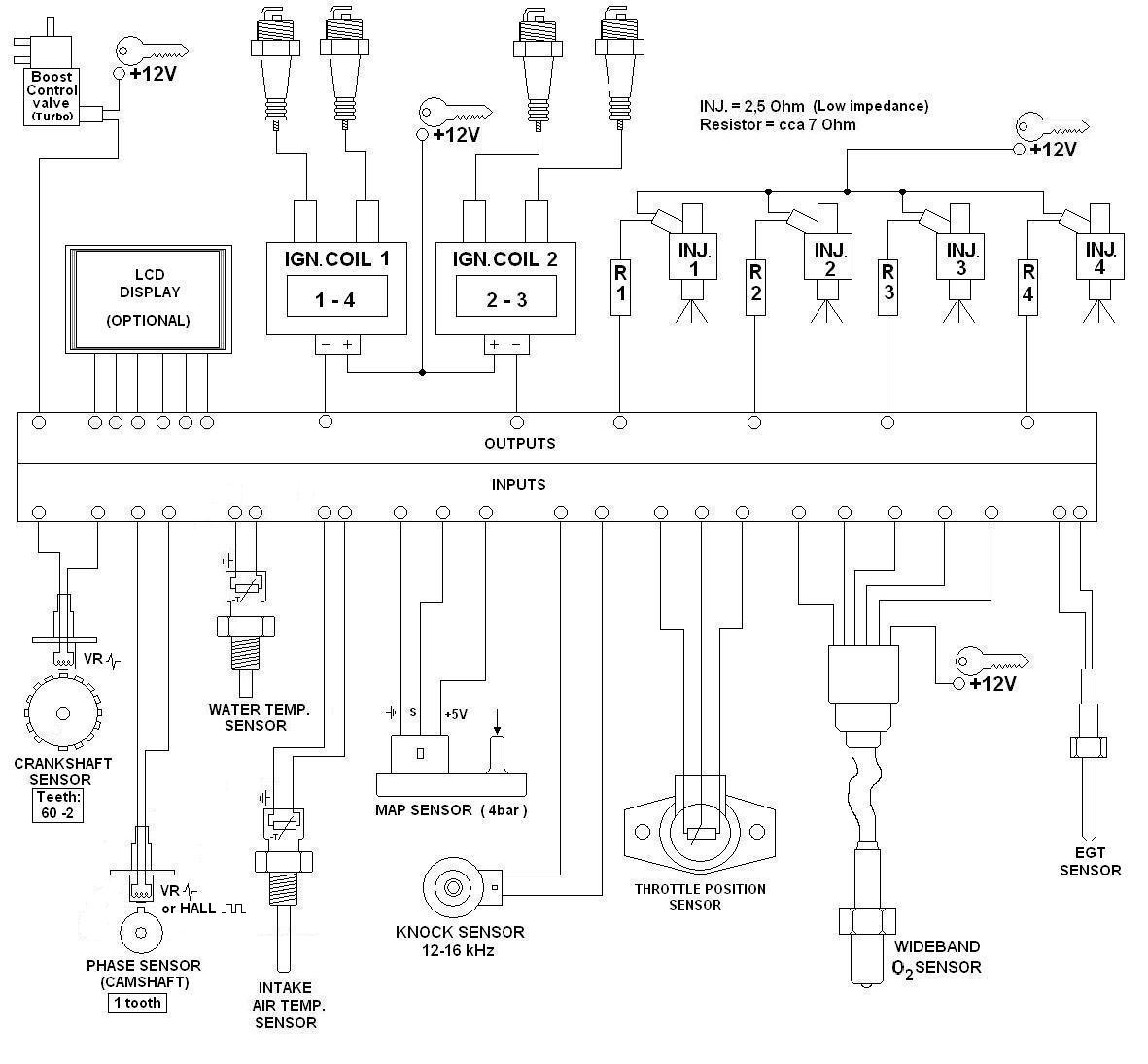 Wiring diagram (VEMS) Tomas Polonec Fiat 127 Lancia engine fiat doblo wiring diagram efcaviation com fiat doblo wiring diagram pdf at alyssarenee.co