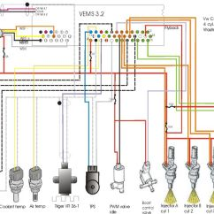 Cars Wiring Diagrams Diagram Of A Car Horn Gen Board Manual Main Vems Wiki Www Hu