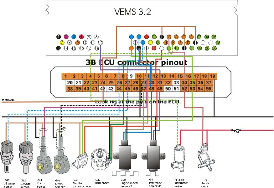 diagram_vems?resize\\\=665%2C456 wiring s12 diagram iq rotork wd5r rotork iq actuators \u2022 45 63 74 91  at sewacar.co