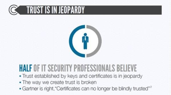 Security Cloud Policy Qatar