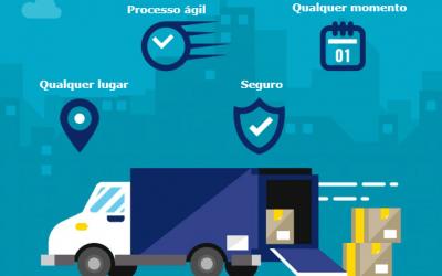 O VendasExternas como sistema para pronta entrega