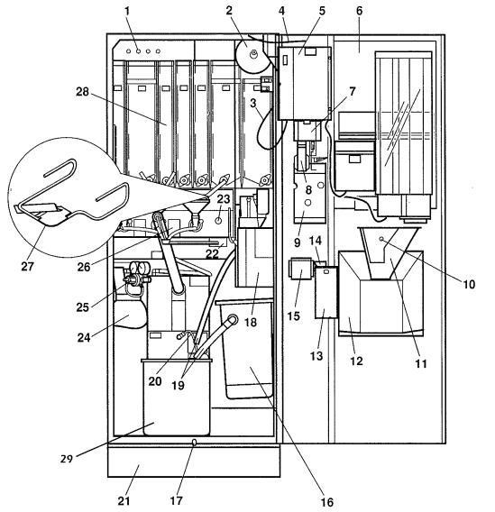 Machine Interior