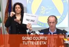 TG Veneto News: le notizie del 8 aprile 2020