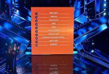 Sanremo 2021: la classifica della terza serata