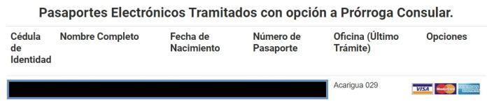 pasaporte electrónico venezolano actual