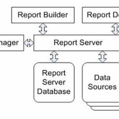 Sharepoint Flow Diagram Videx Wiring Architecture :: Reporting Services(ssrs)