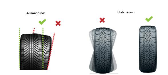 cómo desmontar neumáticos