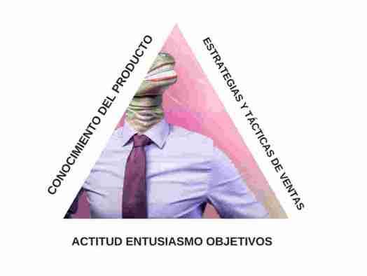LA PIRAMIDE DE LAS VENTAS