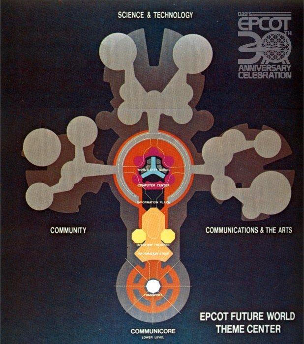 EPCOT Theme Center