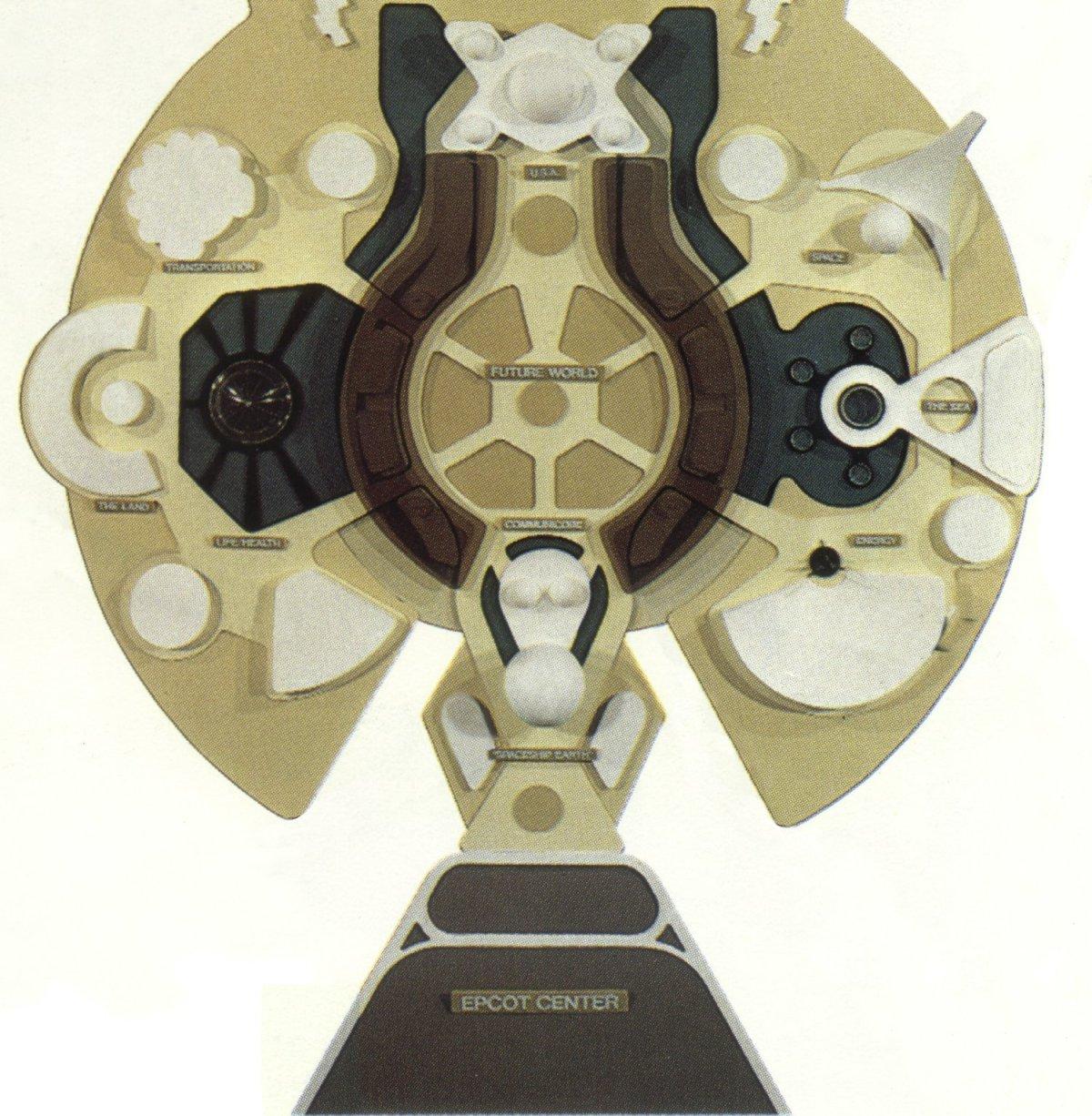 modello EPCOT 1976-1977
