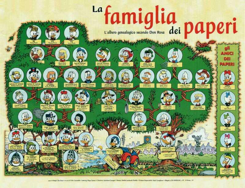 albero genealogico paperone vescovo