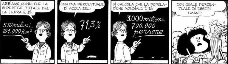 Malfalda 2