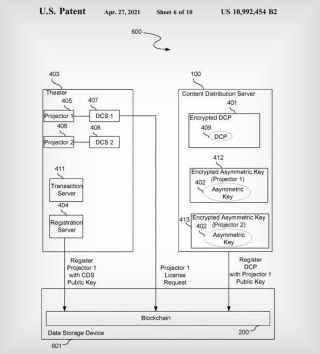 Pagina del brevetto della blockchain
