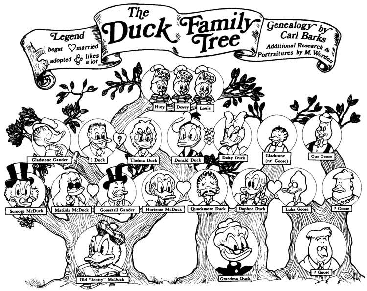 albero genealogico worden