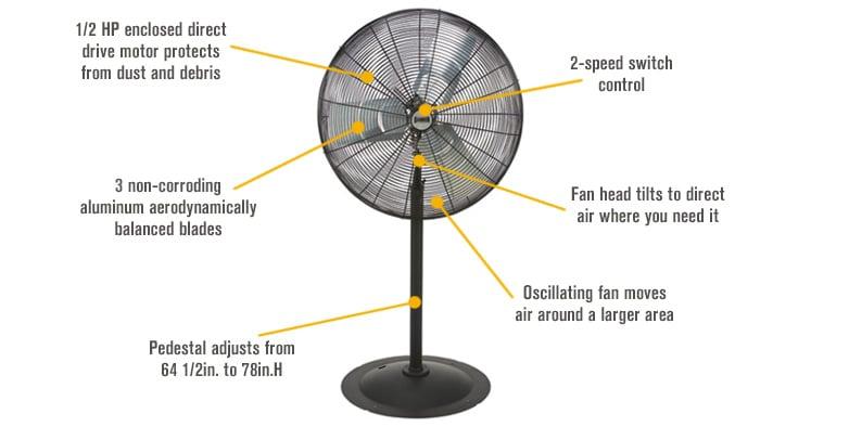 ventilador-de-pedestal-oscilante-motor-sellado